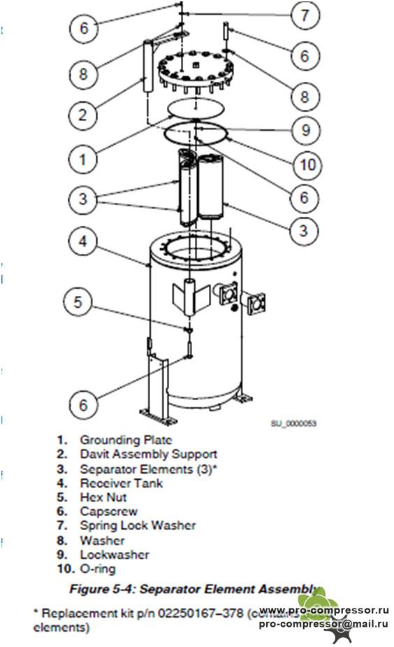 Фильтра 02250167-378 для компрессора Sullair