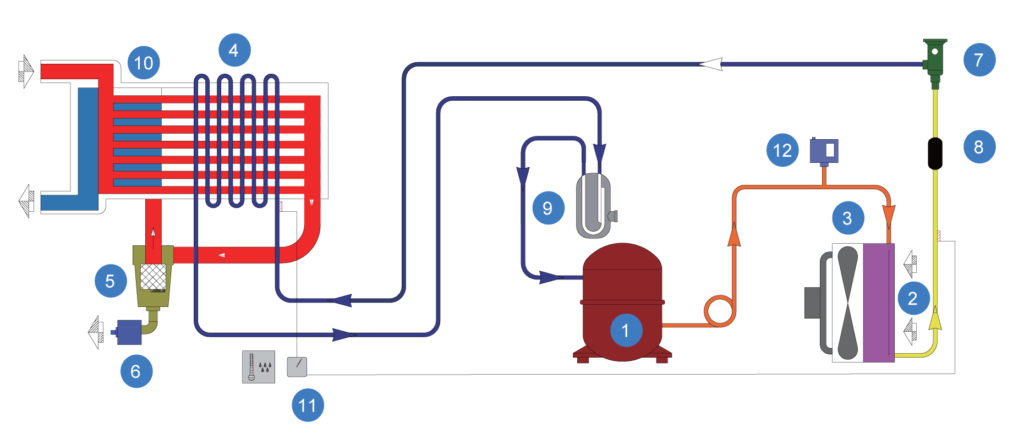 Схема работы осушителя