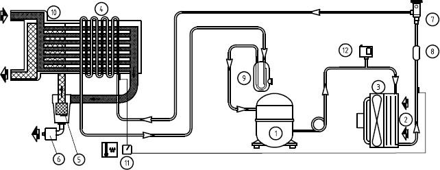Схема осушителя Mark MDS